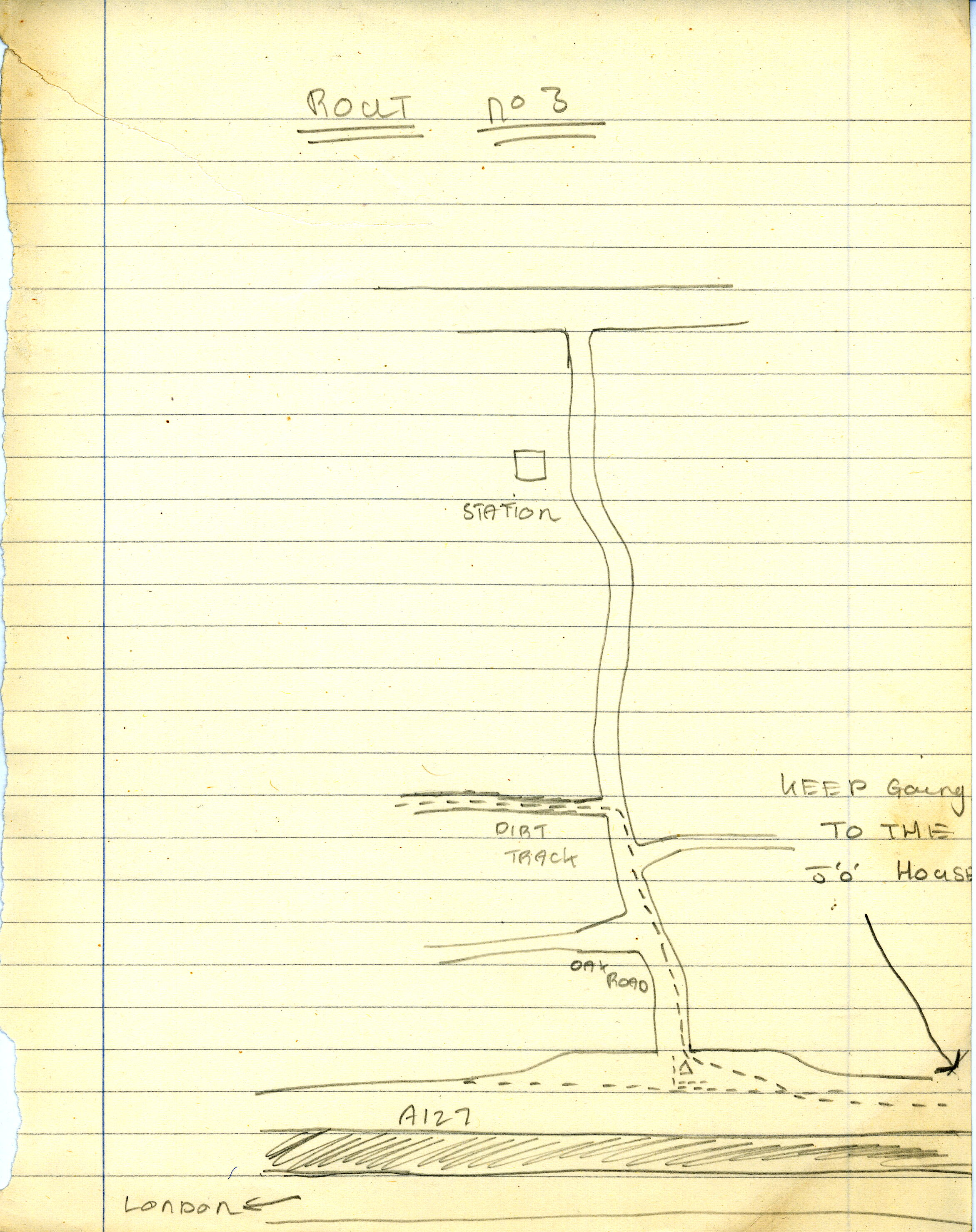4- Decoy route No3